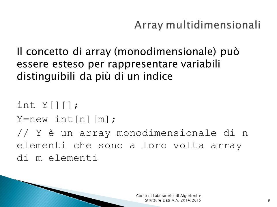 Il concetto di array (monodimensionale) può essere esteso per rappresentare variabili distinguibili da più di un indice int Y[][]; Y=new int[n][m]; // Y è un array monodimensionale di n elementi che sono a loro volta array di m elementi Corso di Laboratorio di Algoritmi e Strutture Dati A.A.