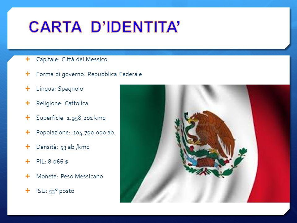  Capitale: Città del Messico  Forma di governo: Repubblica Federale  Lingua: Spagnolo  Religione: Cattolica  Superficie: 1.958.201 kmq  Popolazi