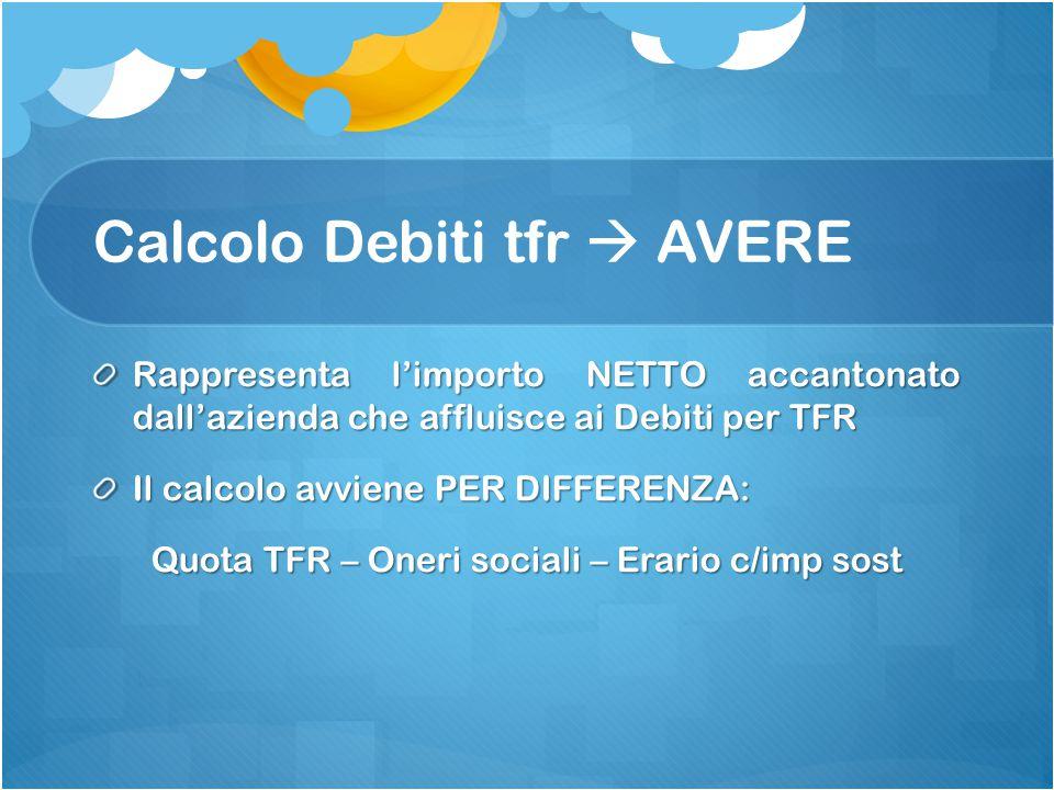 Calcoli del lavoro di gruppo Quota capitale = 14.796 : 13,5 = 1.096,00 euro Rivalutazione = 2.100 + (1,50 + 2 x 75%)% = = 2.100 x 3% = 63,00 euro QUOTA TFR = 1.096,00 + 63,00 = 1.159,00 Oneri sociali = 14.796 x 0,50% = 73,98 euro Erario c/imp sost TFR = 63 x 11% = 6,93 euro Debiti TFR = 1.159 – 73,98 – 6,93 = 1.078,09