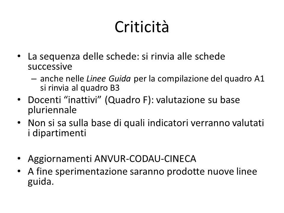 Criticità La sequenza delle schede: si rinvia alle schede successive – anche nelle Linee Guida per la compilazione del quadro A1 si rinvia al quadro B