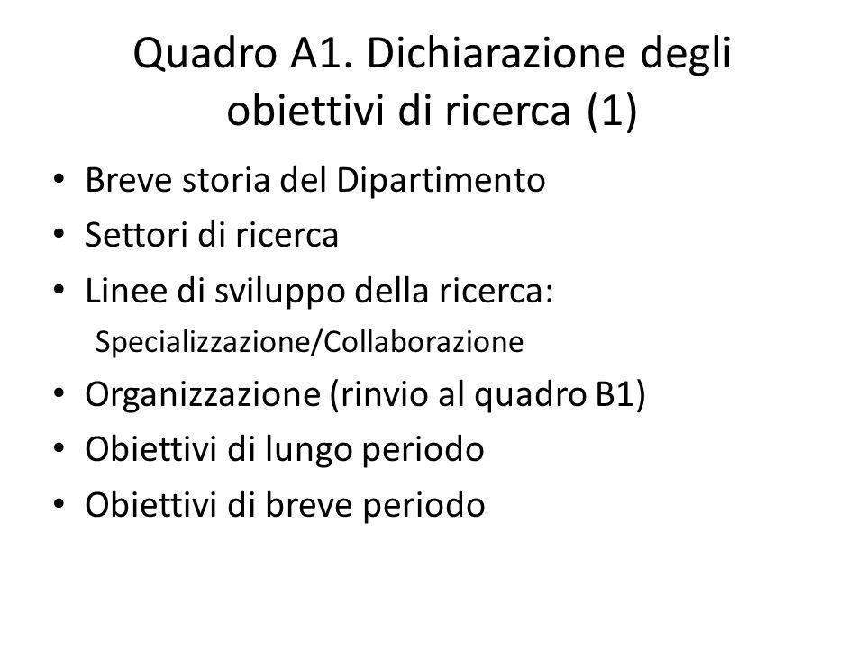 Quadro A1. Dichiarazione degli obiettivi di ricerca (1) Breve storia del Dipartimento Settori di ricerca Linee di sviluppo della ricerca: Specializzaz