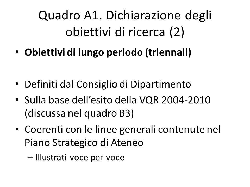 Quadro A1. Dichiarazione degli obiettivi di ricerca (2) Obiettivi di lungo periodo (triennali) Definiti dal Consiglio di Dipartimento Sulla base dell'