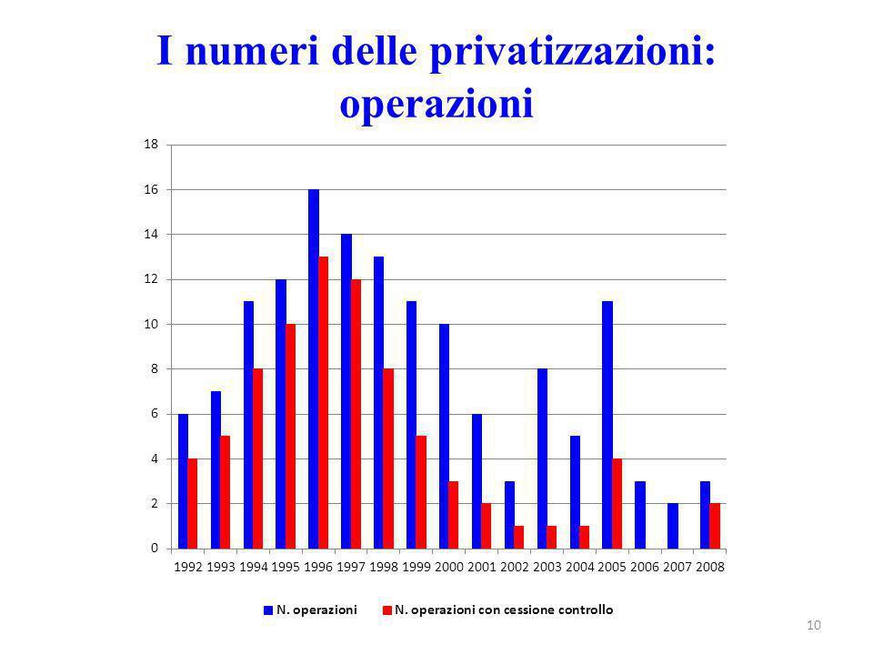 10 I numeri delle privatizzazioni: operazioni