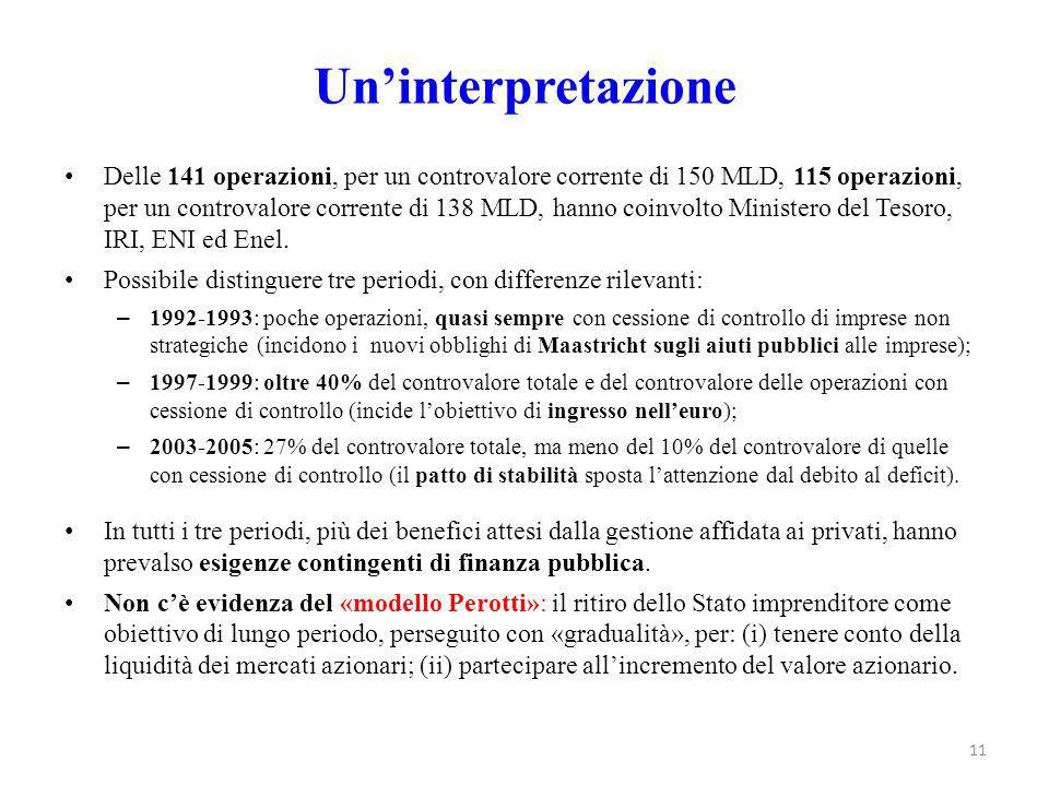 Un'interpretazione Delle 141 operazioni, per un controvalore corrente di 150 MLD, 115 operazioni, per un controvalore corrente di 138 MLD, hanno coinvolto Ministero del Tesoro, IRI, ENI ed Enel.