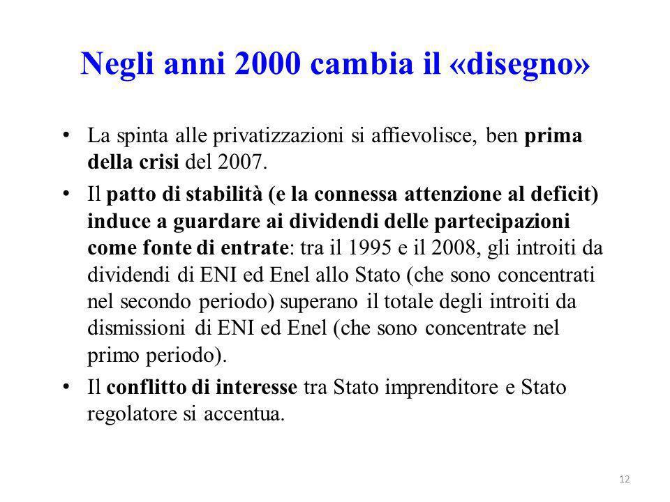 Negli anni 2000 cambia il «disegno» La spinta alle privatizzazioni si affievolisce, ben prima della crisi del 2007.