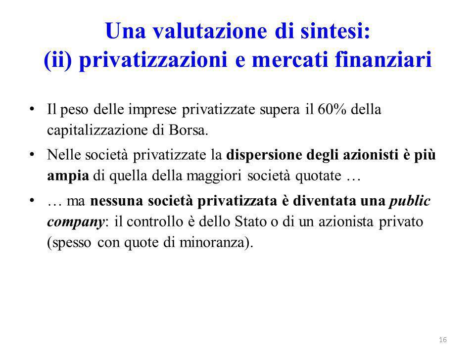 Una valutazione di sintesi: (ii) privatizzazioni e mercati finanziari Il peso delle imprese privatizzate supera il 60% della capitalizzazione di Borsa