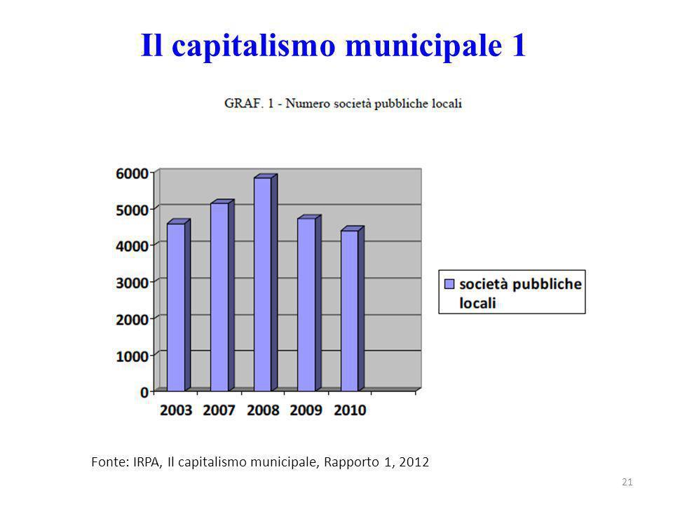 21 Fonte: IRPA, Il capitalismo municipale, Rapporto 1, 2012 Il capitalismo municipale 1