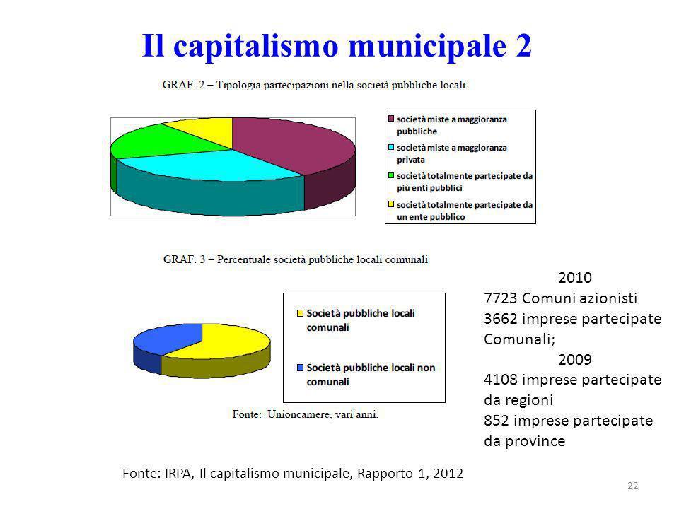 22 Il capitalismo municipale 2 Fonte: IRPA, Il capitalismo municipale, Rapporto 1, 2012 2010 7723 Comuni azionisti 3662 imprese partecipate Comunali; 2009 4108 imprese partecipate da regioni 852 imprese partecipate da province