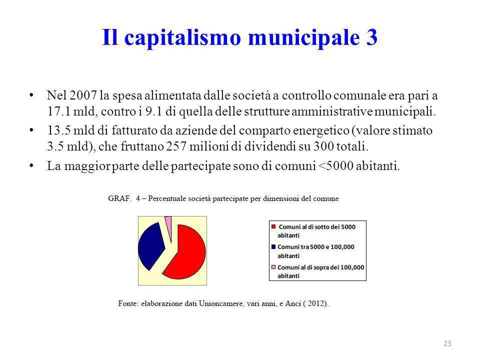 Il capitalismo municipale 3 Nel 2007 la spesa alimentata dalle società a controllo comunale era pari a 17.1 mld, contro i 9.1 di quella delle struttur
