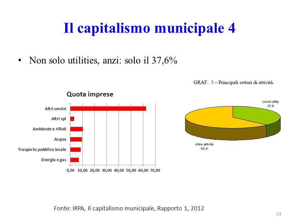 Il capitalismo municipale 4 Non solo utilities, anzi: solo il 37,6% 24 Fonte: IRPA, Il capitalismo municipale, Rapporto 1, 2012