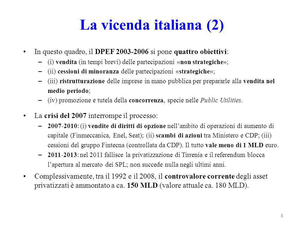 La vicenda italiana (2) In questo quadro, il DPEF 2003-2006 si pone quattro obiettivi: – (i) vendita (in tempi brevi) delle partecipazioni «non strate