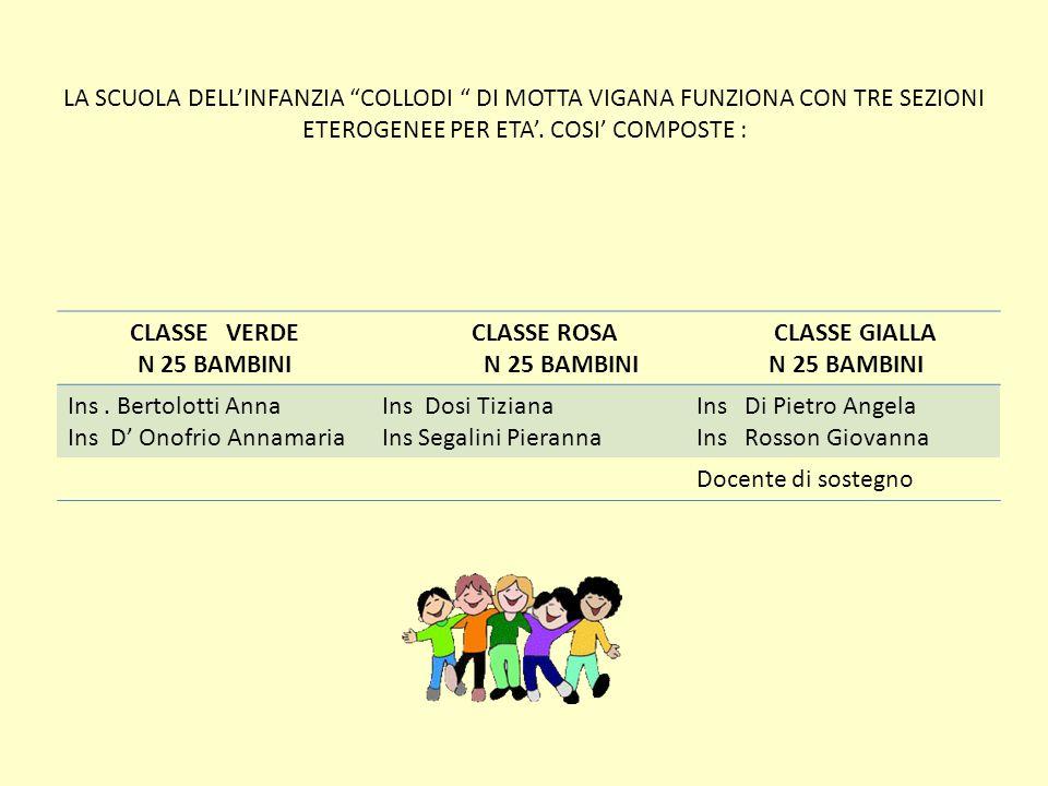 LA SCUOLA DELL'INFANZIA COLLODI DI MOTTA VIGANA FUNZIONA CON TRE SEZIONI ETEROGENEE PER ETA'.