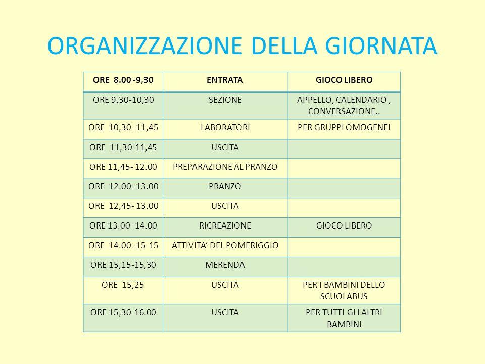 ORGANIZZAZIONE DELLA GIORNATA ORE 8.00 -9,30ENTRATAGIOCO LIBERO ORE 9,30-10,30SEZIONEAPPELLO, CALENDARIO, CONVERSAZIONE..
