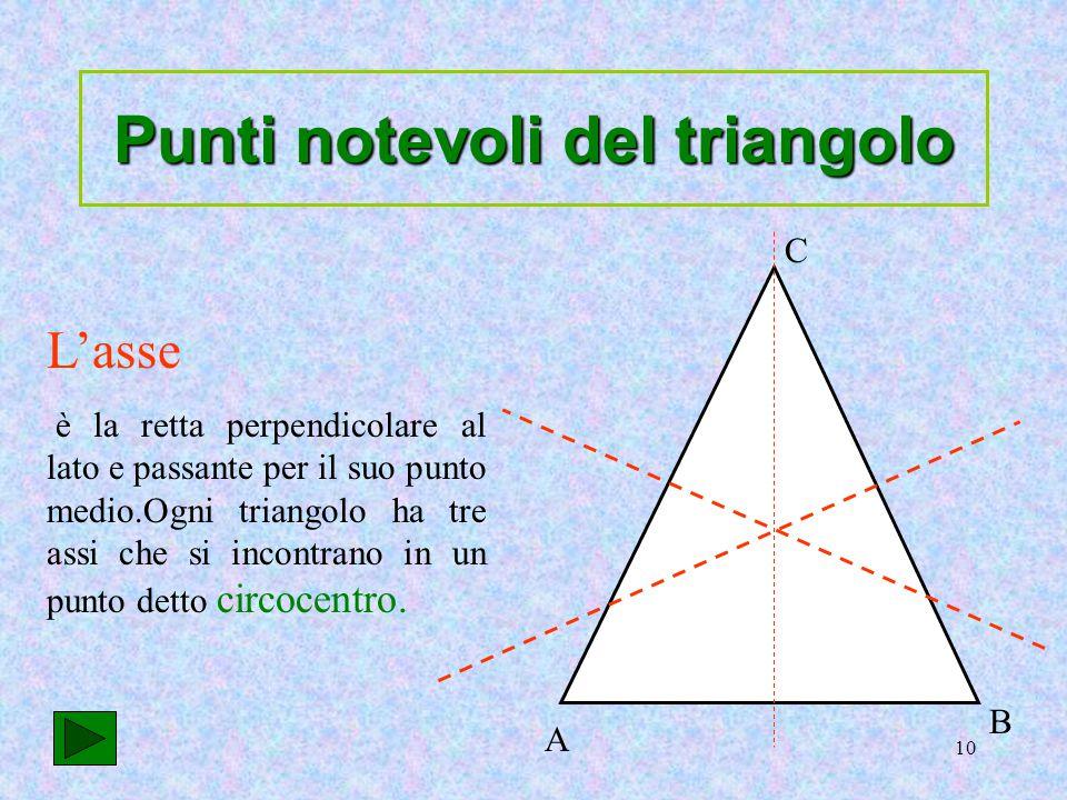 10 L'asse è la retta perpendicolare al lato e passante per il suo punto medio.Ogni triangolo ha tre assi che si incontrano in un punto detto circocent