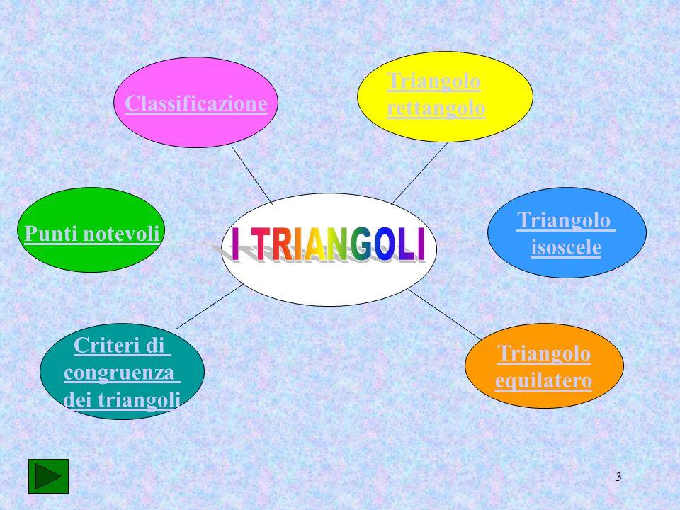 4 Proprietà fondamentali Il triangolo è un poligono che ha tre lati e tre angoli; In ogni triangolo un lato è sempre minore della somma degli altri due; La somma degli angoli interni di un triangolo è sempre 180°; Ogni angolo interno e il suo esterno sono adiacenti e supplementari.