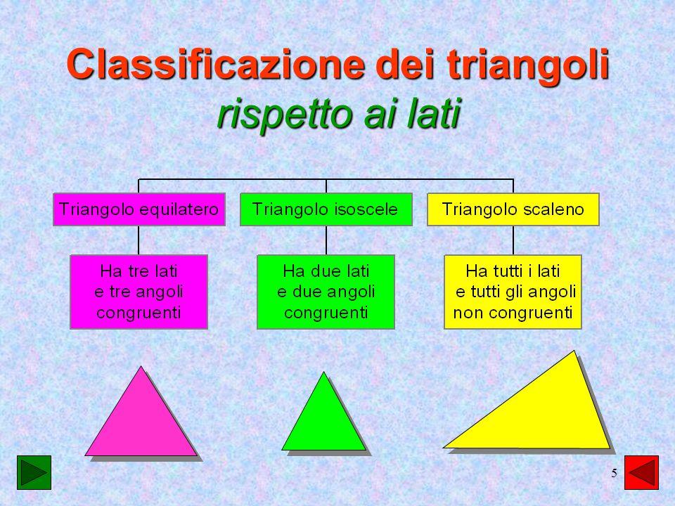 16 Triangolo rettangolo Gli angoli acuti sono complementari; La mediana relativa all'ipotenusa è la metà dell'ipotenusa stessa; In un triangolo rettangolo con gli angoli acuti di 45° i due cateti sono uguali; In un triangolo rettangolo con un angolo acuto di 30° il cateto opposto a quest'ultimo è la metà dell'ipotenusa.