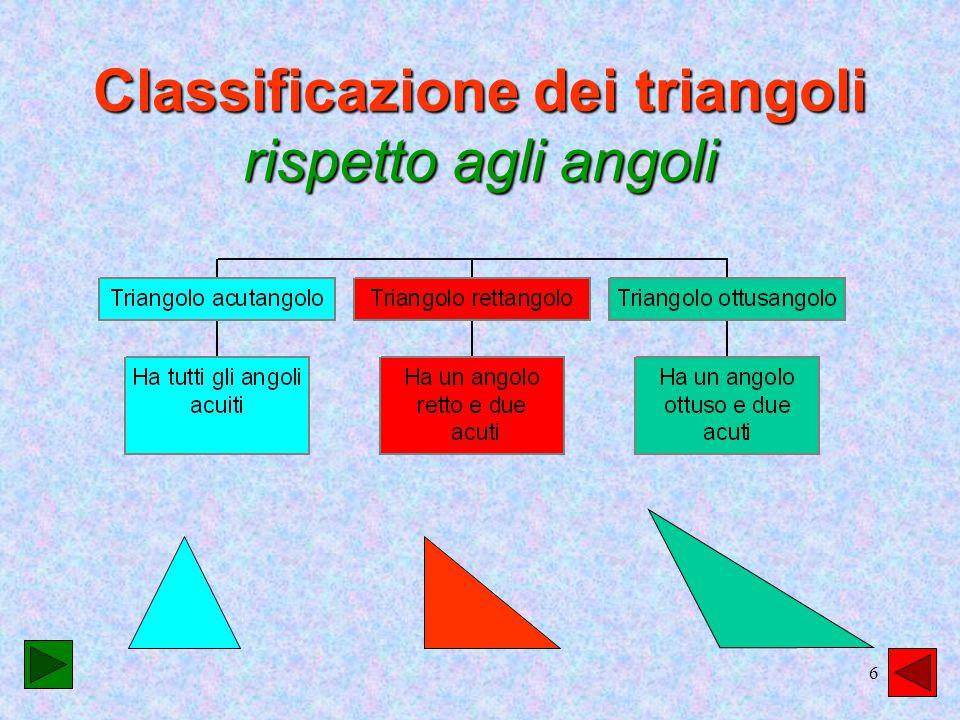 6 Classificazione dei triangoli rispetto agli angoli