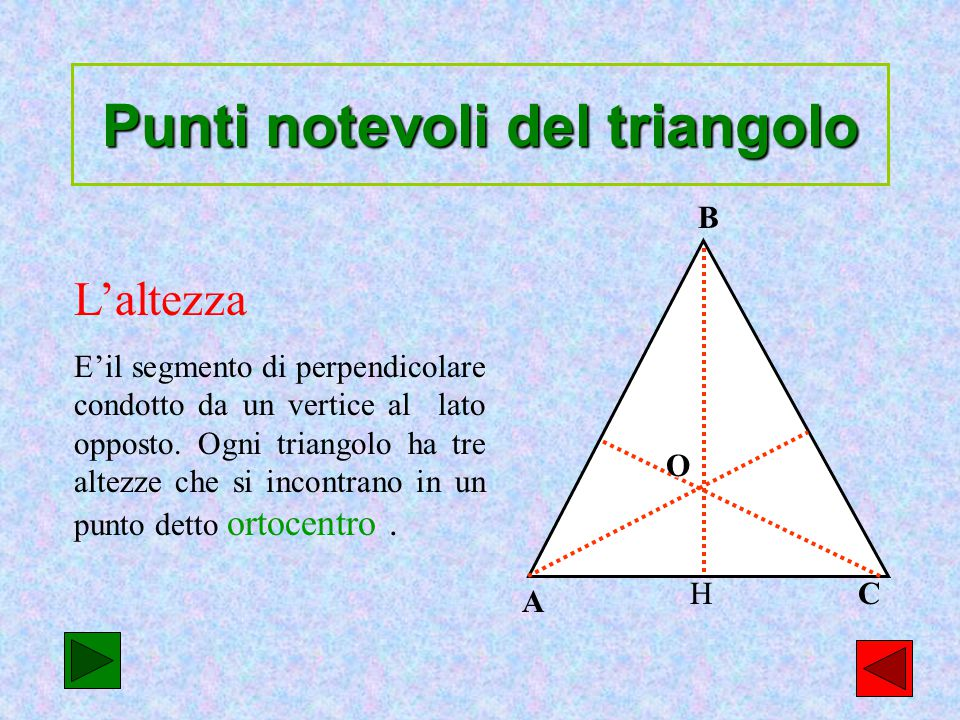 7 Punti notevoli del triangolo L'altezza E'il segmento di perpendicolare condotto da un vertice al lato opposto. Ogni triangolo ha tre altezze che si