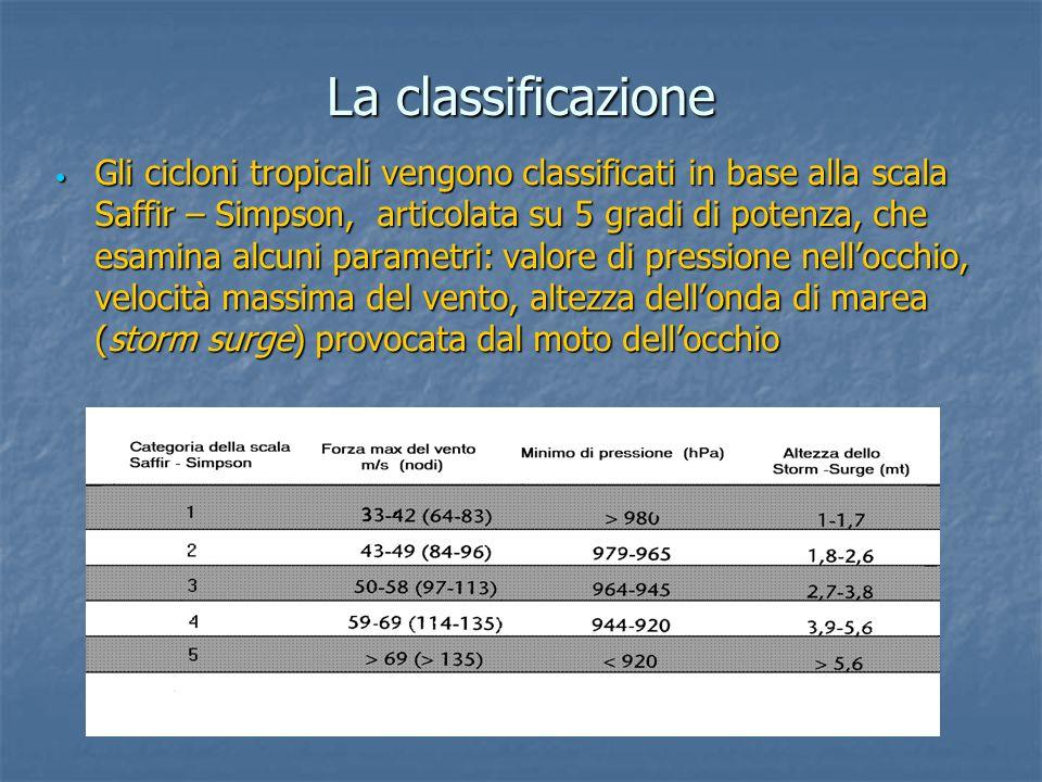 La classificazione Gli cicloni tropicali vengono classificati in base alla scala Saffir – Simpson, articolata su 5 gradi di potenza, che esamina alcun