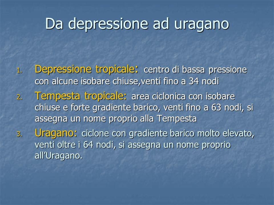 Da depressione ad uragano 1. Depressione tropicale : centro di bassa pressione con alcune isobare chiuse,venti fino a 34 nodi 2. Tempesta tropicale: a