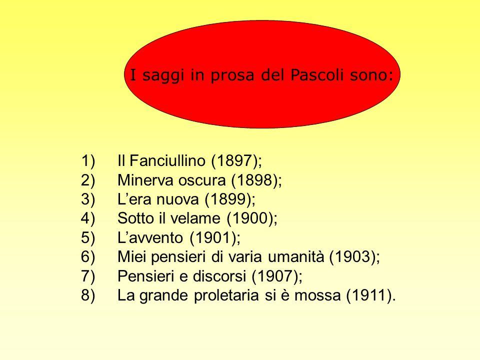 I saggi in prosa del Pascoli sono: 1) Il Fanciullino (1897); 2) Minerva oscura (1898); 3) L'era nuova (1899); 4) Sotto il velame (1900); 5) L'avvento (1901); 6) Miei pensieri di varia umanità (1903); 7) Pensieri e discorsi (1907); 8) La grande proletaria si è mossa (1911).