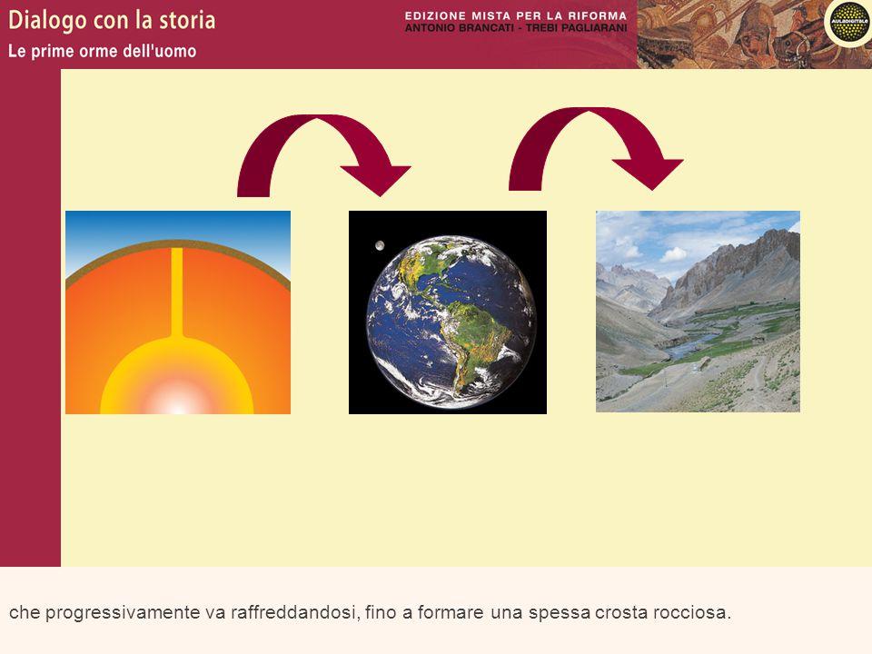 Sconvolgimenti e assestamenti geologici modificano l'aspetto delle terre emerse, che lentamente formano i continenti attuali: - 210 milioni di anni- 190 milioni di anni - 65 milioni di anni- 1,8 milioni di anni