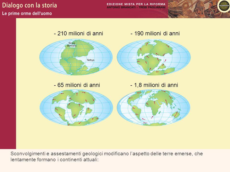 è il fenomeno della deriva dei continenti.
