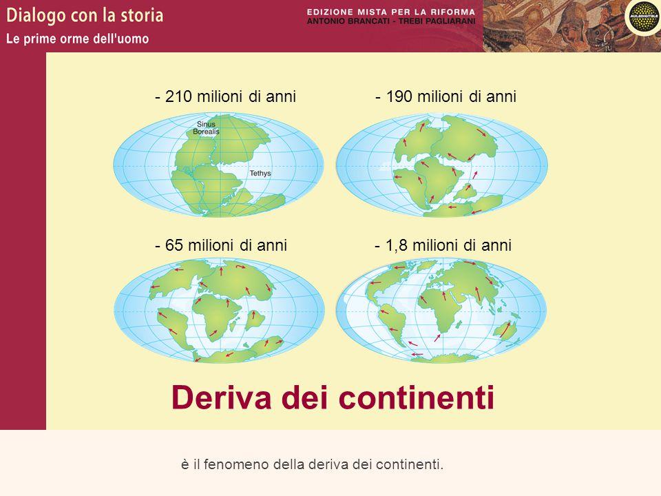 è il fenomeno della deriva dei continenti. Deriva dei continenti - 210 milioni di anni- 190 milioni di anni - 65 milioni di anni- 1,8 milioni di anni