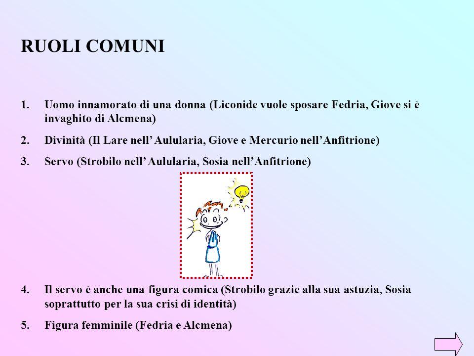 RIFERIMENTI AL MONDO ROMANO AMPHITRUO 1.Gli dei vengono chiamati con nomi romani (Giove e Mercurio) 2.La figura femminile è in rilievo AULULARIA 1.Rif