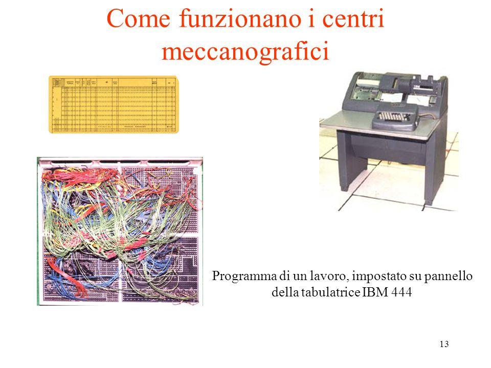 13 Come funzionano i centri meccanografici Programma di un lavoro, impostato su pannello della tabulatrice IBM 444