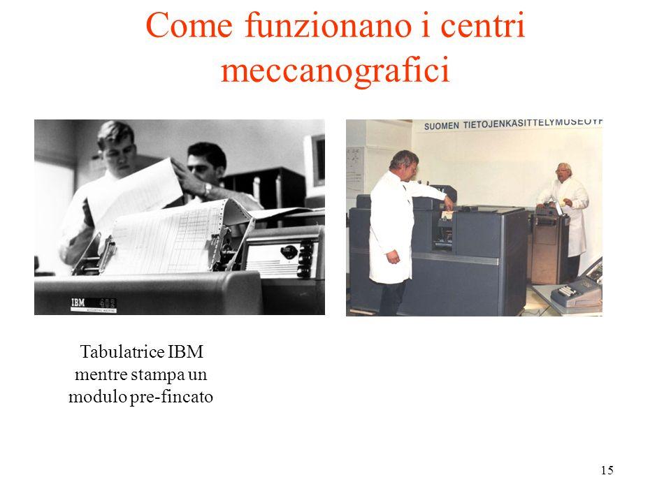 15 Tabulatrice IBM mentre stampa un modulo pre-fincato Come funzionano i centri meccanografici
