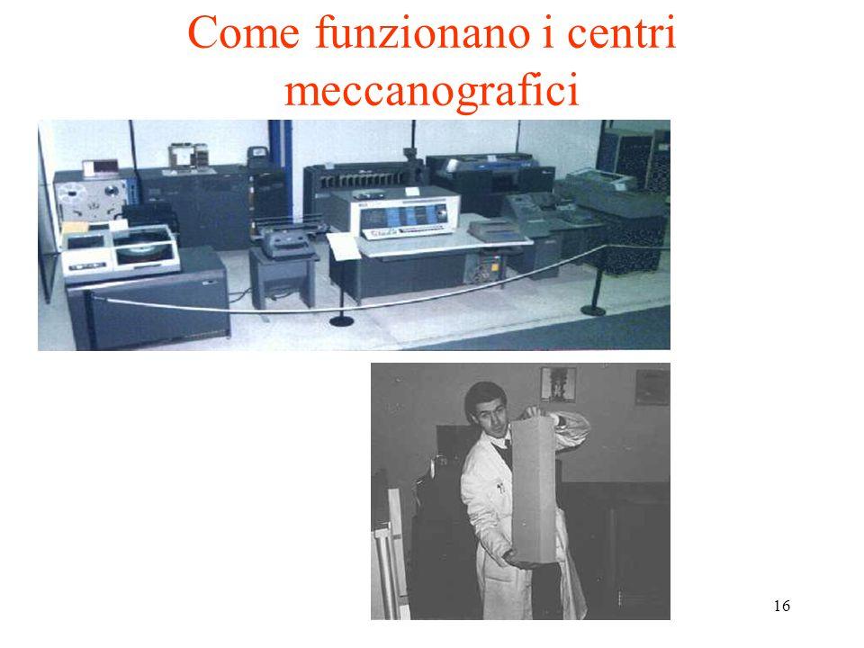 16 Come funzionano i centri meccanografici