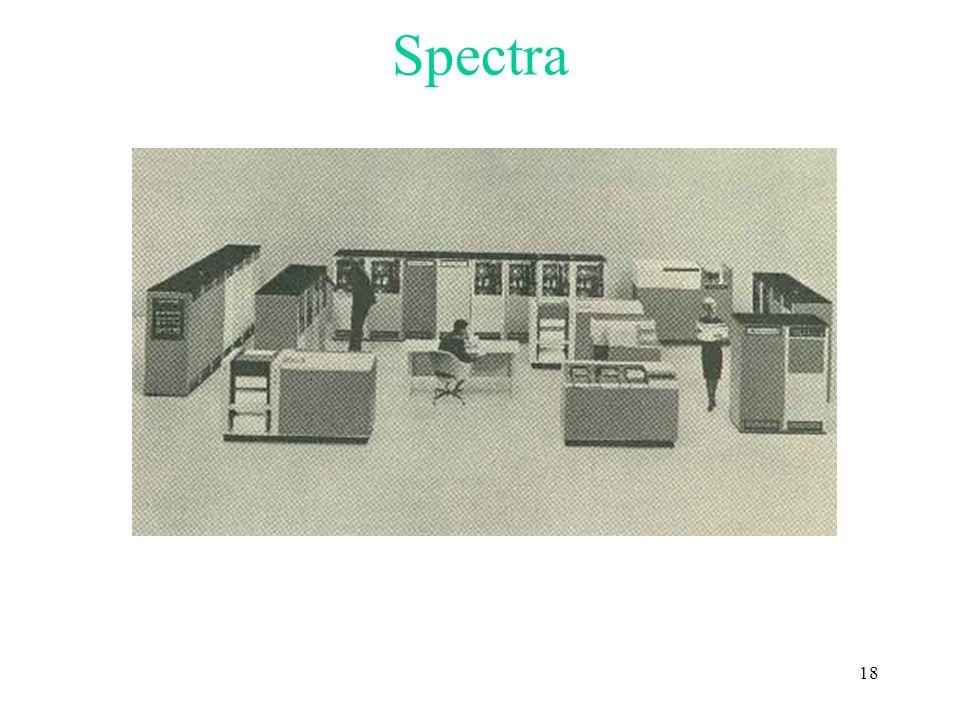 18 Spectra