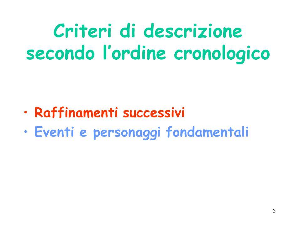 2 Criteri di descrizione secondo l'ordine cronologico Raffinamenti successivi Eventi e personaggi fondamentali