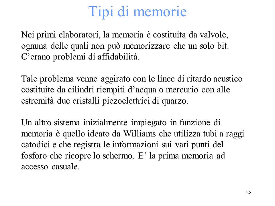 28 Tipi di memorie Nei primi elaboratori, la memoria è costituita da valvole, ognuna delle quali non può memorizzare che un solo bit. C'erano problemi