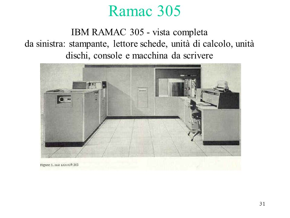 31 IBM RAMAC 305 - vista completa da sinistra: stampante, lettore schede, unità di calcolo, unità dischi, console e macchina da scrivere Ramac 305