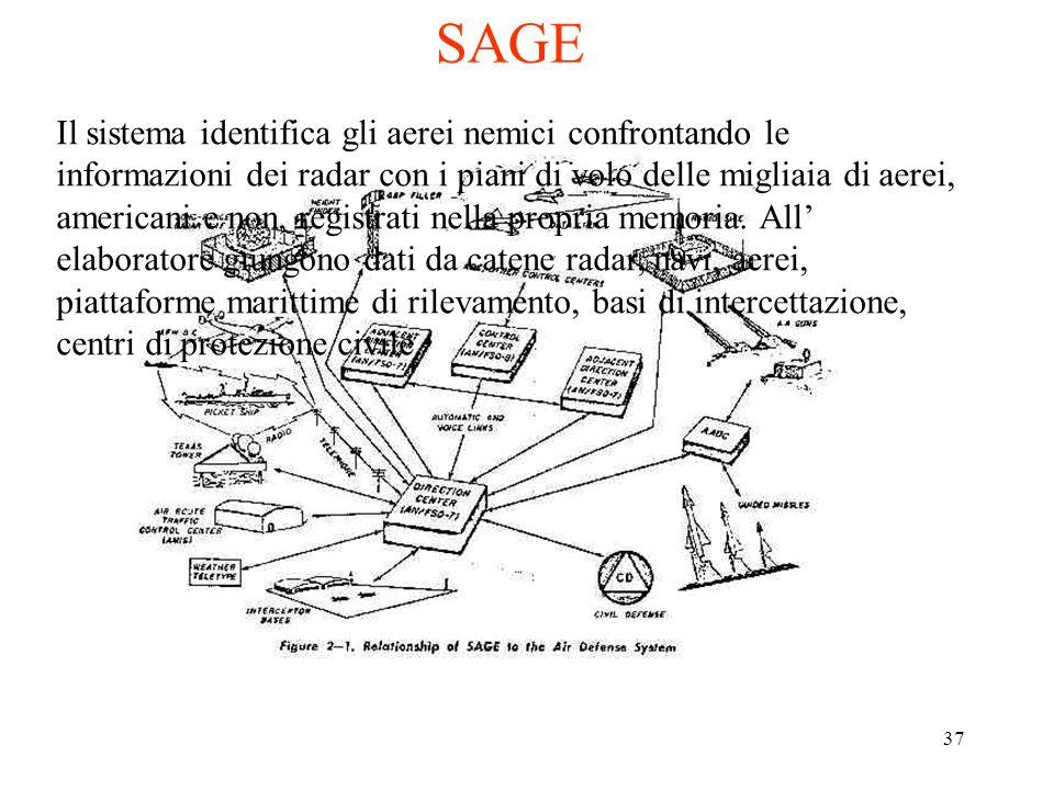 37 SAGE Il sistema identifica gli aerei nemici confrontando le informazioni dei radar con i piani di volo delle migliaia di aerei, americani e non, registrati nella propria memoria.
