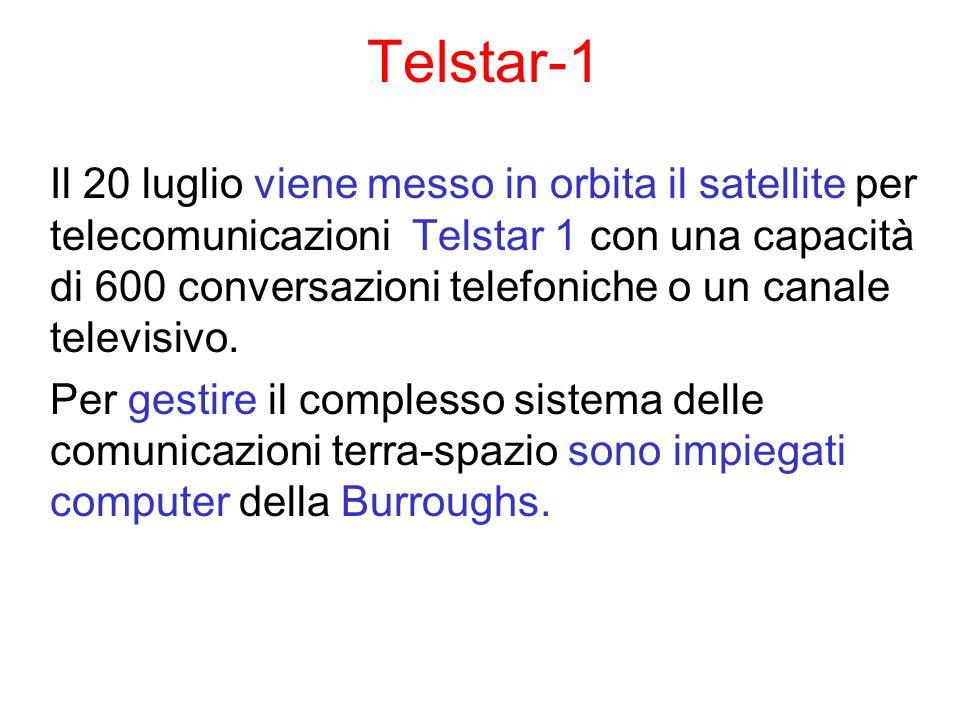 Telstar-1 Il 20 luglio viene messo in orbita il satellite per telecomunicazioni Telstar 1 con una capacità di 600 conversazioni telefoniche o un canale televisivo.