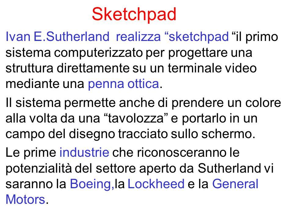 Sketchpad Ivan E.Sutherland realizza sketchpad il primo sistema computerizzato per progettare una struttura direttamente su un terminale video mediante una penna ottica.