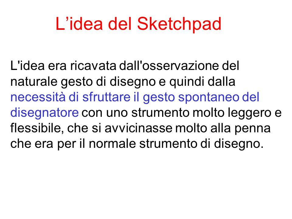 L'idea del Sketchpad L idea era ricavata dall osservazione del naturale gesto di disegno e quindi dalla necessità di sfruttare il gesto spontaneo del disegnatore con uno strumento molto leggero e flessibile, che si avvicinasse molto alla penna che era per il normale strumento di disegno.
