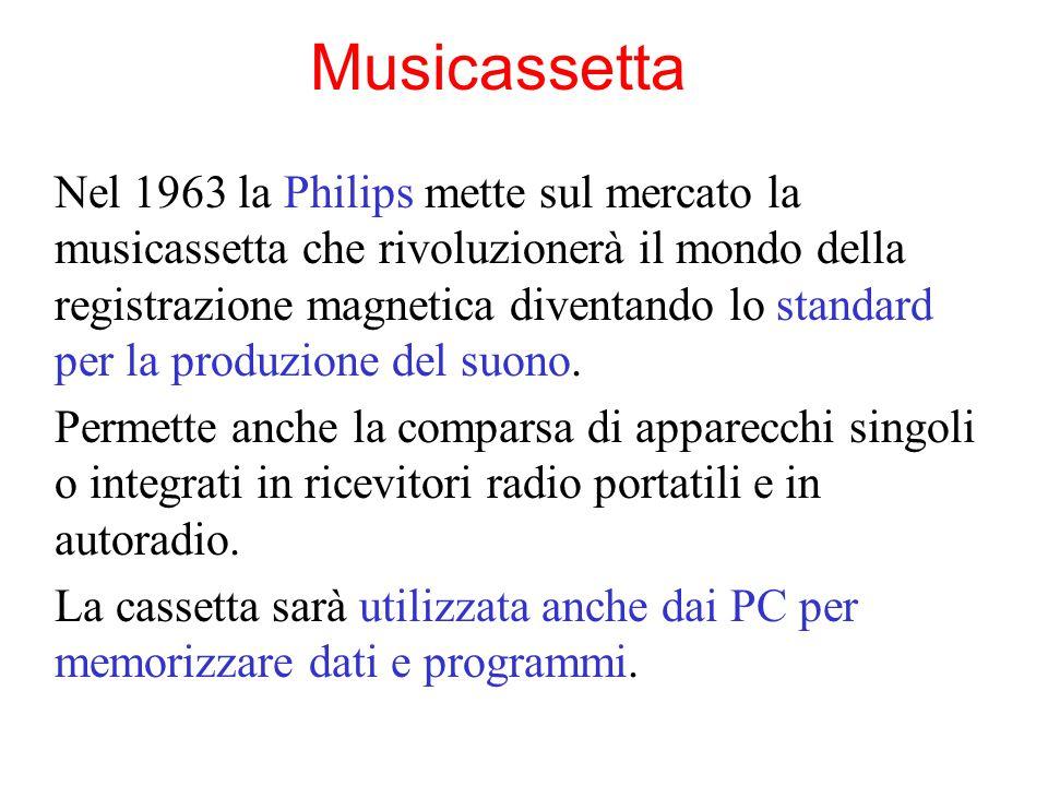Musicassetta Nel 1963 la Philips mette sul mercato la musicassetta che rivoluzionerà il mondo della registrazione magnetica diventando lo standard per la produzione del suono.