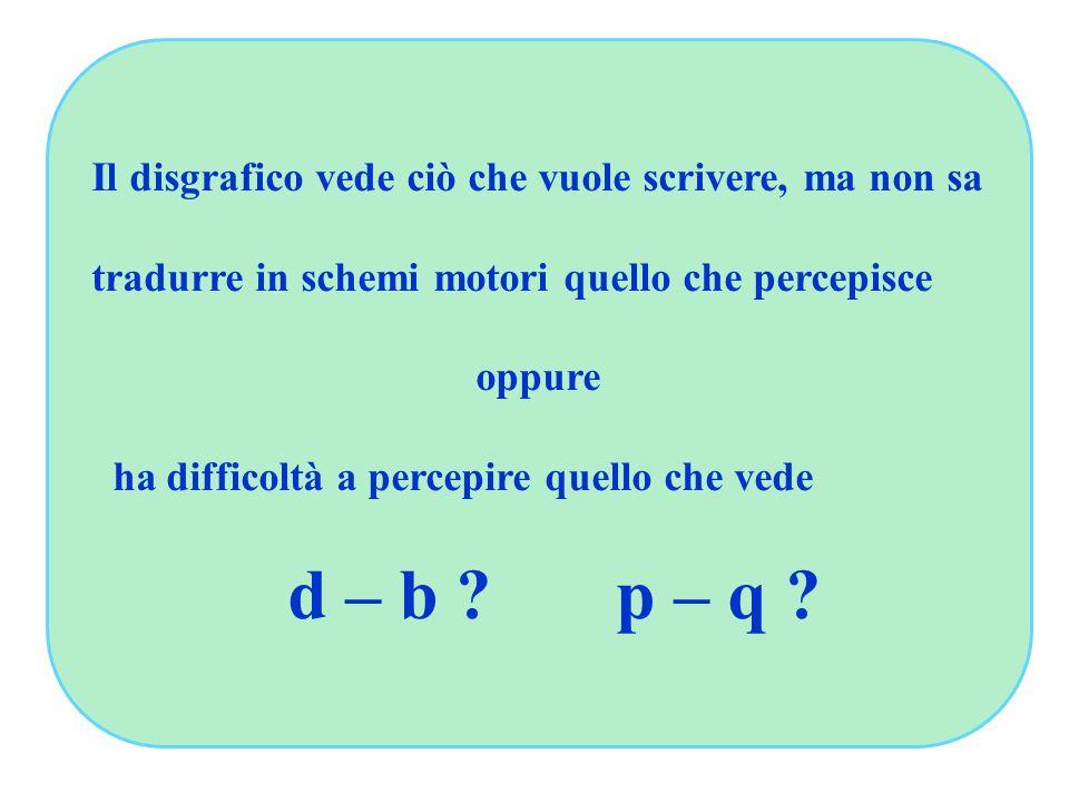 Il disgrafico vede ciò che vuole scrivere, ma non sa tradurre in schemi motori quello che percepisce oppure ha difficoltà a percepire quello che vede d – b .