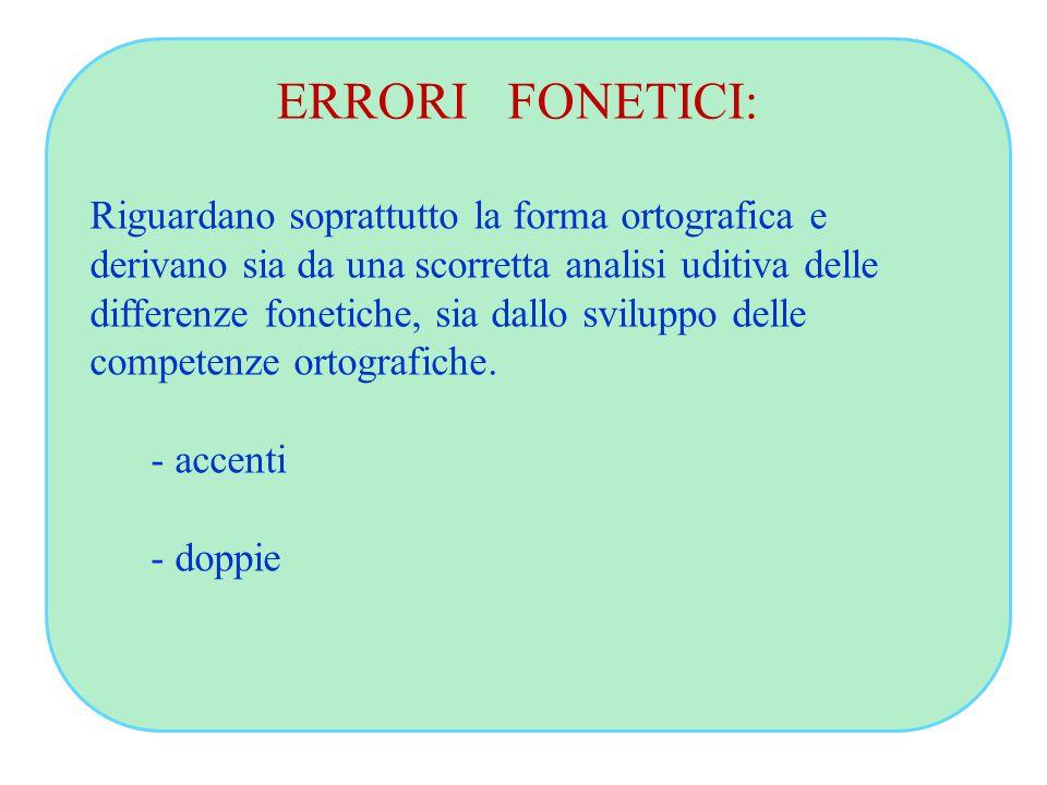 Riguardano soprattutto la forma ortografica e derivano sia da una scorretta analisi uditiva delle differenze fonetiche, sia dallo sviluppo delle compe
