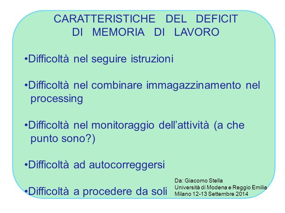 CARATTERISTICHE DEL DEFICIT DI MEMORIA DI LAVORO Difficoltà nel seguire istruzioni Difficoltà nel combinare immagazzinamento nel processing Difficoltà