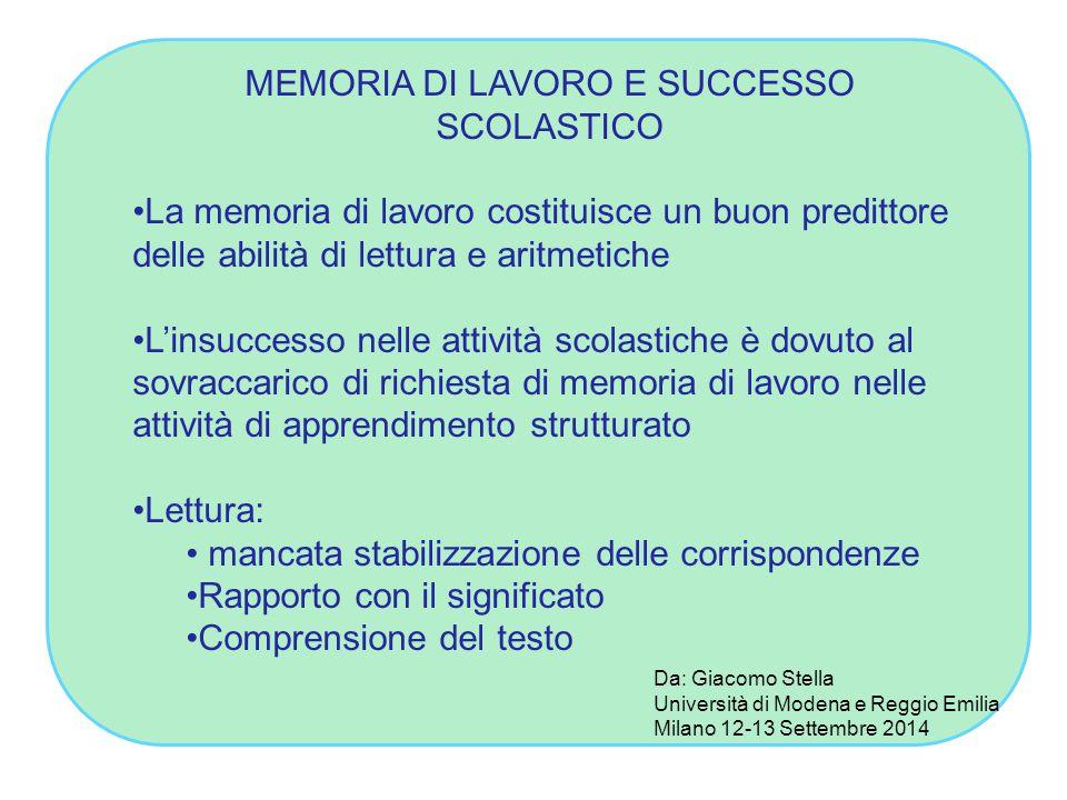MEMORIA DI LAVORO E SUCCESSO SCOLASTICO La memoria di lavoro costituisce un buon predittore delle abilità di lettura e aritmetiche L'insuccesso nelle
