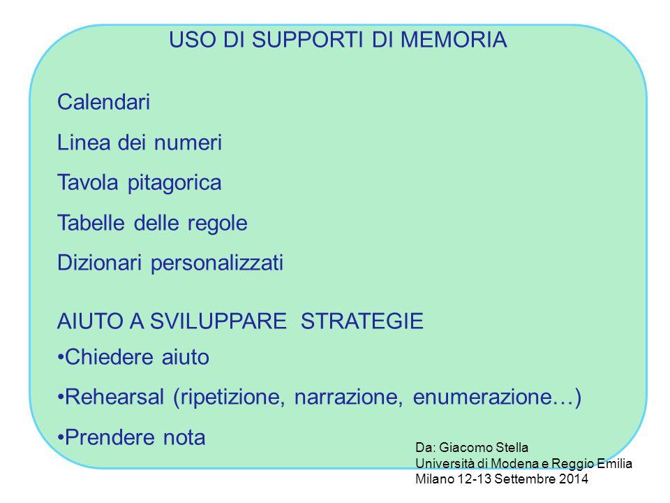 USO DI SUPPORTI DI MEMORIA Calendari Linea dei numeri Tavola pitagorica Tabelle delle regole Dizionari personalizzati AIUTO A SVILUPPARE STRATEGIE Chi