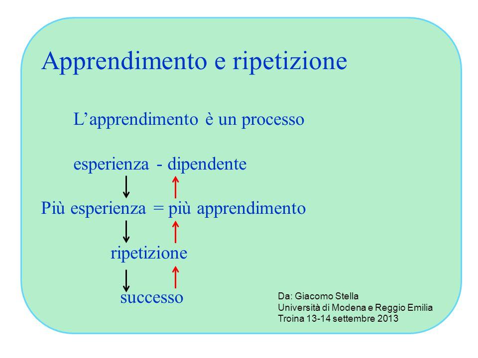 Apprendimento e ripetizione L'apprendimento è un processo esperienza - dipendente Più esperienza = più apprendimento ripetizione successo Da: Giacomo Stella Università di Modena e Reggio Emilia Troina 13-14 settembre 2013