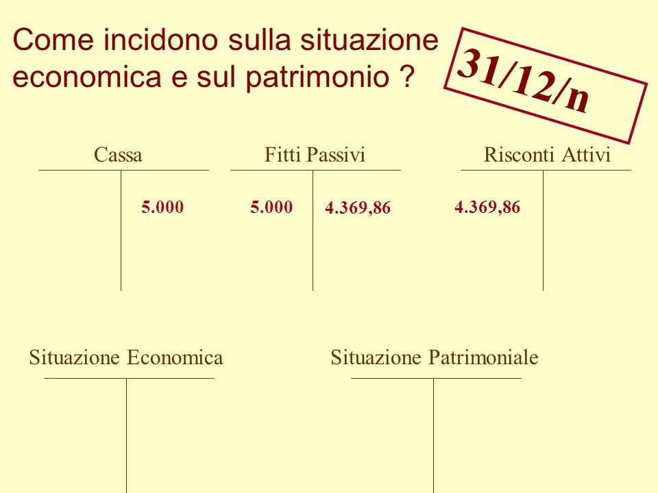 Come incidono sulla situazione economica e sul patrimonio ? Situazione EconomicaSituazione Patrimoniale Fitti PassiviCassaRisconti Attivi 15/11/n 5.00