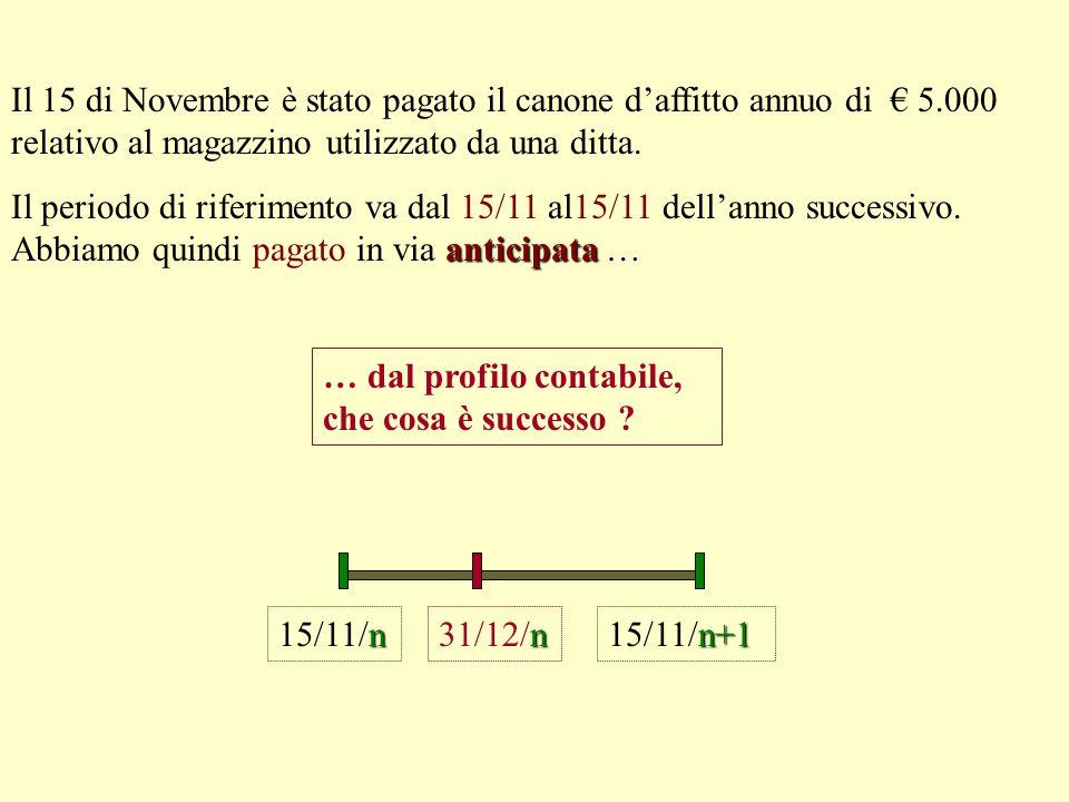 Esercizio n°2 posticipatamente In data 1/3/n+1 riscuotiamo posticipatamente una rata d'affitto trimestrale di € 3.300.