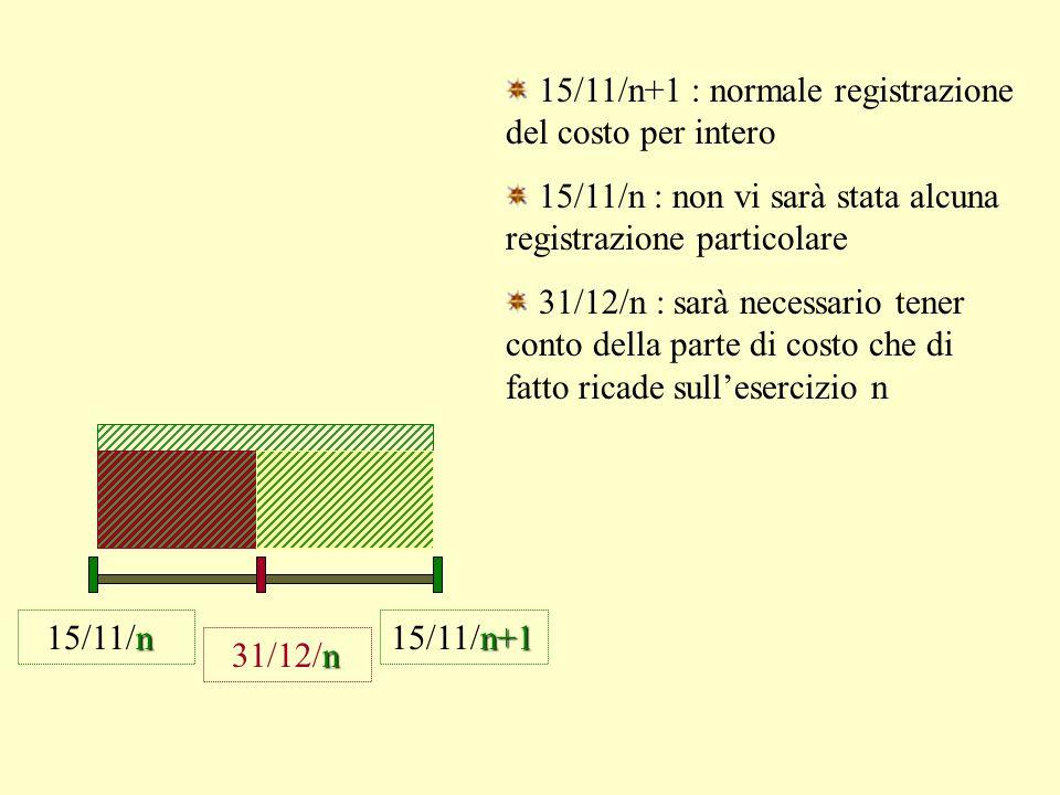 Il costo è sostenuto nell'anno n+1,e fa riferimento all'intero periodo(15/11/n-15/11/n+1) n Tuttavia una parte è relativa all'anno n n+1 Una seconda p